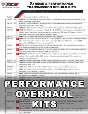 Performance & Extreme Rebuild Kits